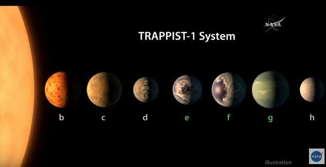 NASA descubre sistema solar con planetas similares a la Tierra
