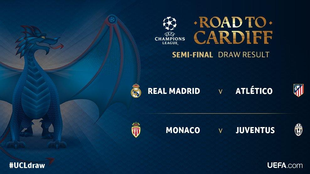 Definidas las semifinales de la Champions League
