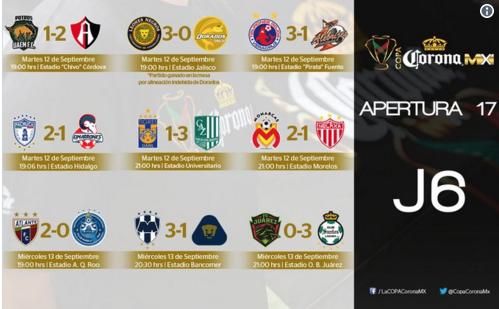 Clásico tapatío, la sorpresa de la renovada Copa MX