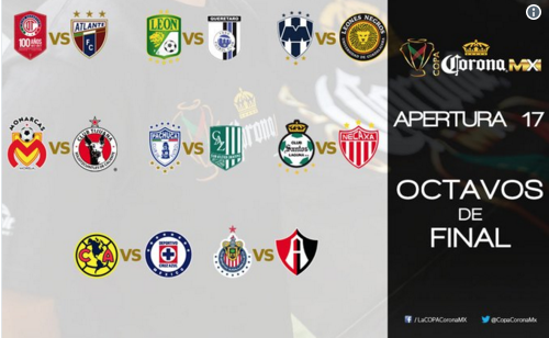 ¿Qué necesita tu equipo para seguir vivo en Copa MX?
