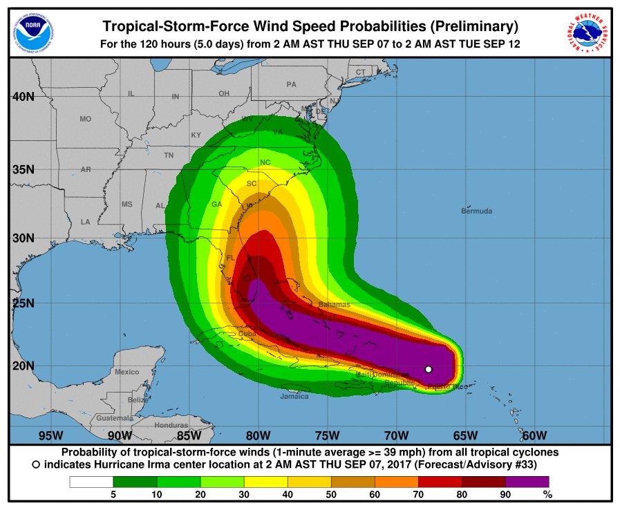 Irma se dirige al sur de Florida